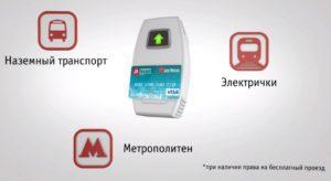 Как получить социальную карту москвича в 2018 году