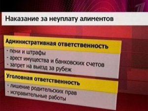 Неуплата алиментов - в 2018 году, наказание по УК РФ, уголовная ответственность, штраф, лишение прав, привлечение к суду, срок, заявление