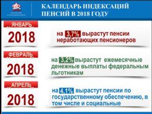 Как назначается льготная пенсия в 2018 году в России