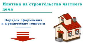 Порядок получения ипотеки на строительство частного дома