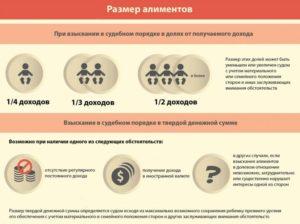 Размер алиментов на детей от первого и второго брака