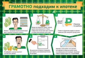 Как взять квартиру в ипотеку: пошаговая инструкция получения ипотеки
