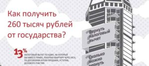 Как получить от государства 260 000 рублей??: пошаговая инструкция доступная каждому россиянину