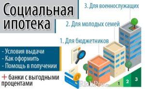 Ипотека для бюджетников в 2018 году: условия получения