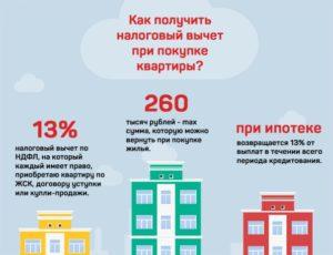 Имущественный налоговый вычет при покупке жилья по НДФЛ в 2018 году