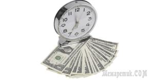 Минимальный срок потребительского кредита. Как не испортить себе кредитную историю