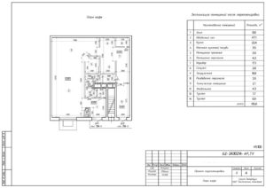 Этапы утверждения перепланировки нежилого помещения