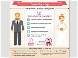 Как грамотно заключить брачный договор в РФ