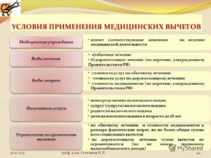 Вычеты по дорогостоящему лечению по перечню для 3-НДФЛ