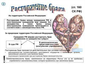 Расторжение брака с иностранным гражданином на территории России