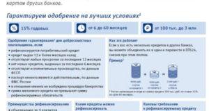 Условия рефинансирования кредита в банках России