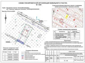 Схема СПОЗУ. Схема планировочной организации земельного участка своими руками