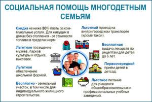 Льготы многодетным семьям в Санкт-Петербурге: ежегодная компенсационная выплата в 2018 году