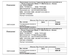 Размер госпошлины за выдачу водительского удостоверения и инструкции по оплате