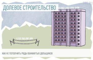 Риски и гарантии в долевом строительстве жилья