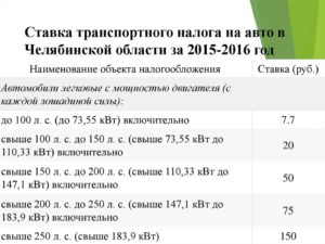 Транспортный налог в Московской области в 2018 году