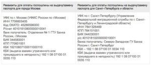 Госпошлина за паспорт рф в 2018 году ленинградской области