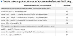 Ставки по транспортному налогу в 2018 году для Саратовской области