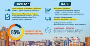 Как расприватизировать квартиру в России в 2018 году