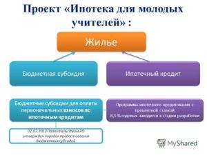 Программа ипотечного кредитования для бюджетников