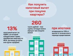 Как получить налоговый вычет за покупку квартиры как забрать НДФЛ