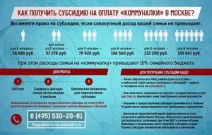 Субсидия на оплату ЖКХ в Москве