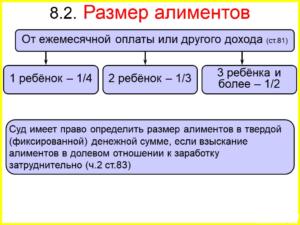 Алименты на двоих детей: размер документы порядок начисления