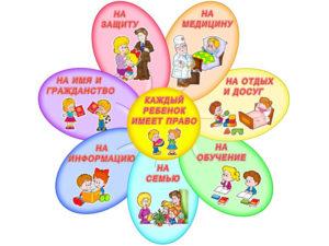 Права ребенка в Украине