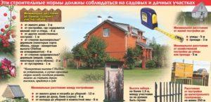 Требования по строительству на дачном участке