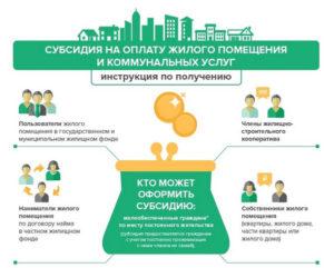 Как оформить квартиру по субсидии в 2018 году