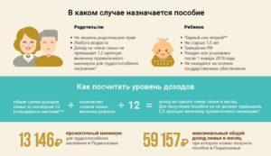 Выплата на первого ребенка в России в 2018 году