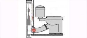 Заглушки на канализацию для должников: законность установки :
