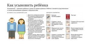 Правила и порядок усыновления детей, требования к усыновителю